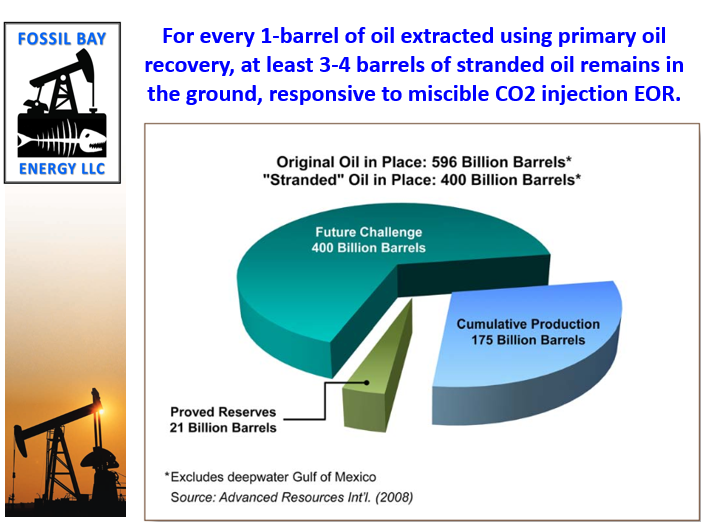 Oil-EOR-Services-and-CO2-Injection-EOR